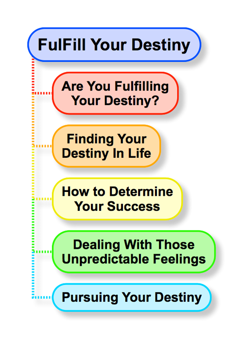 Fulfill Your Destinuy